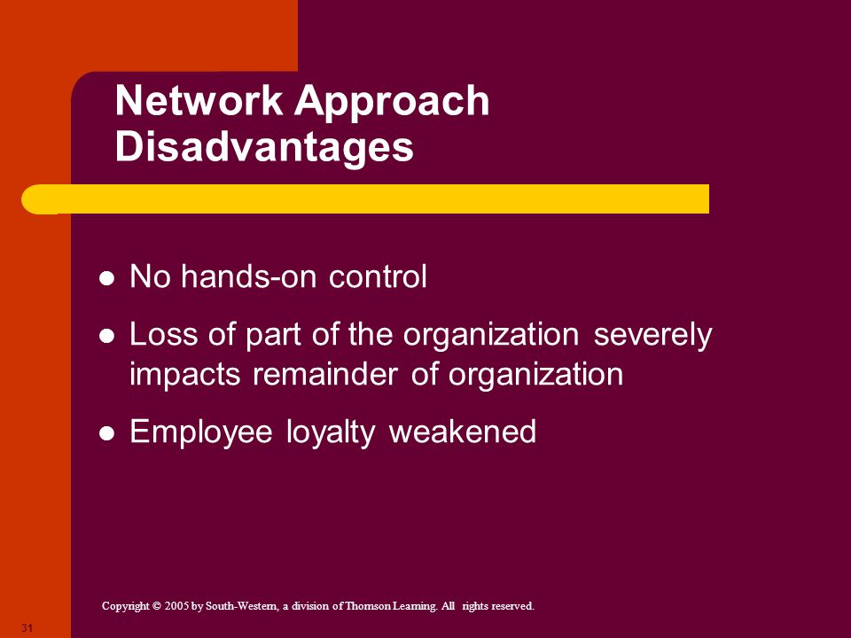 Copyright © 2005 by South-Western, a division of Thomson Learning. All rights reserved. 31 Network Approach Disadvantages No hands-on control Loss of