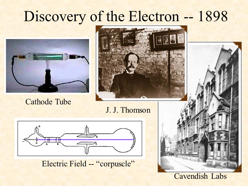 Discovery of the Electron J. J.