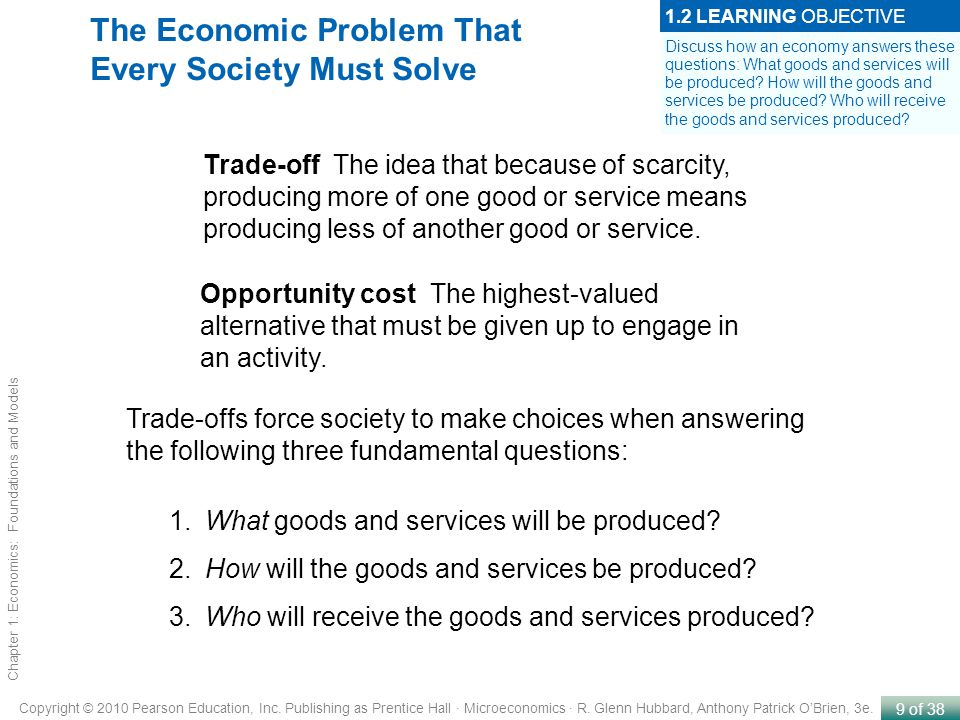 9 of 38 Copyright © 2010 Pearson Education, Inc. Publishing as Prentice Hall · Microeconomics · R.