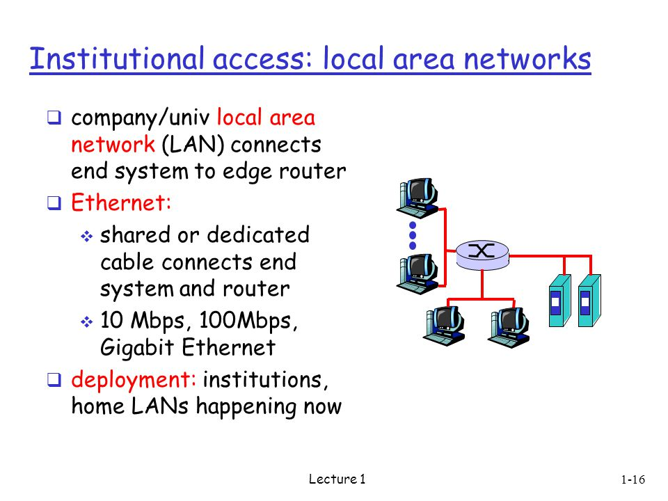 Lecture 1 Institutional access: local area networks  company/univ local area network (LAN) connects end system to edge router  Ethernet:  shared or dedicated cable connects end system and router  10 Mbps, 100Mbps, Gigabit Ethernet  deployment: institutions, home LANs happening now 1-16