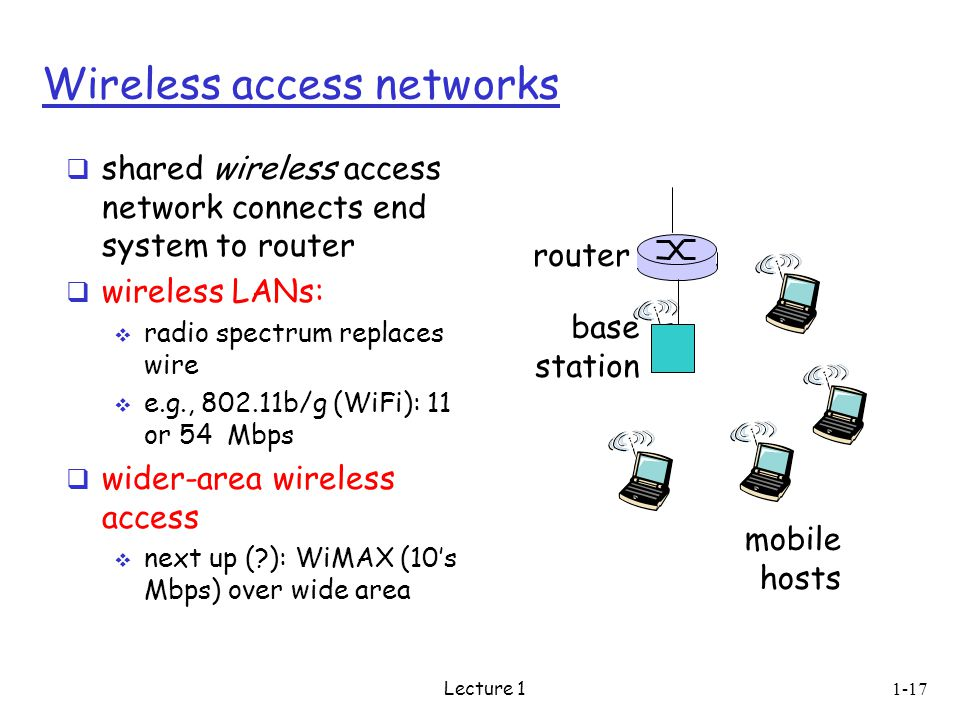 Lecture 1 Wireless access networks  shared wireless access network connects end system to router  wireless LANs:  radio spectrum replaces wire  e.g., b/g (WiFi): 11 or 54 Mbps  wider-area wireless access  next up ( ): WiMAX (10's Mbps) over wide area base station mobile hosts router 1-17