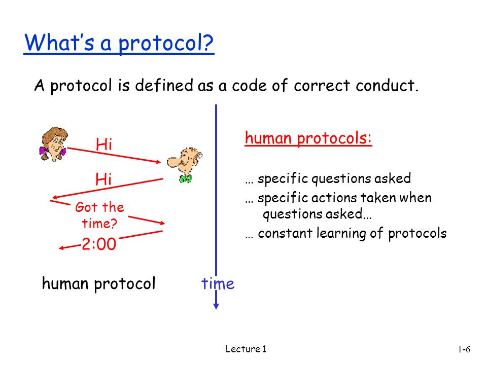 human protocols: … specific questions asked … specific actions taken when questions asked… … constant learning of protocols Lecture 1 What's a protocol.