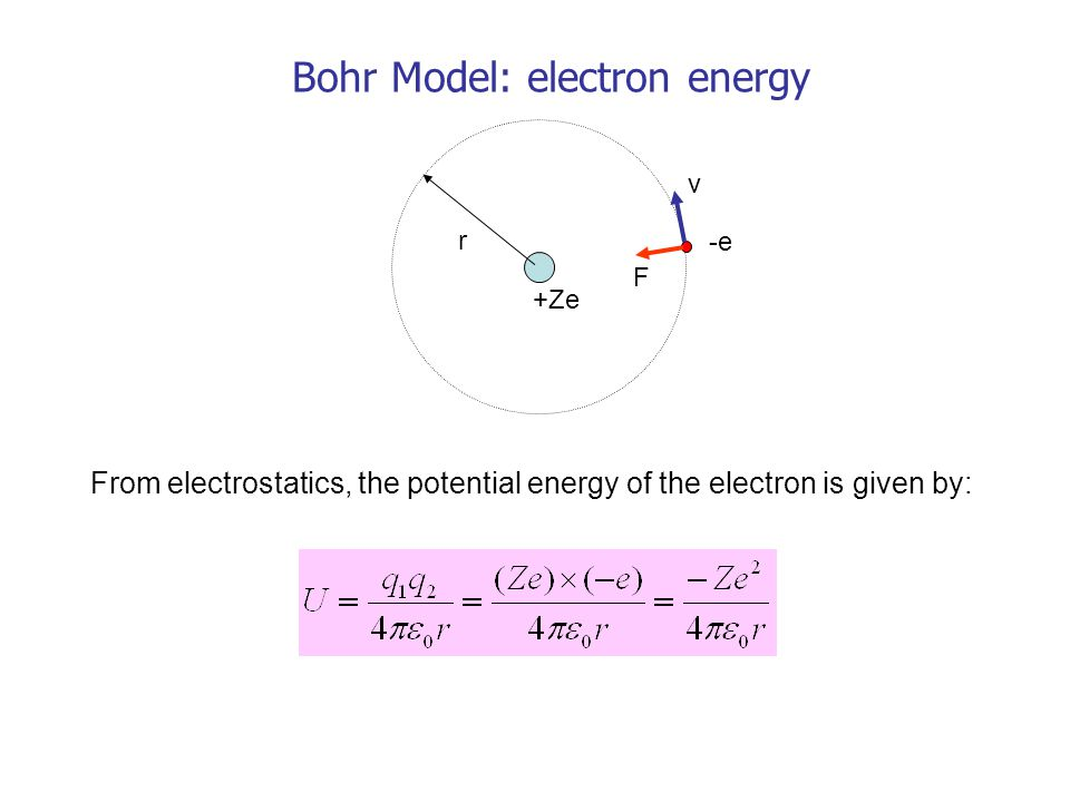 r v F +Ze -e Bohr Model: electron energy From electrostatics, the potential energy of the electron is given by: