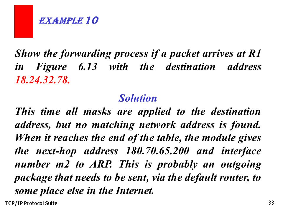 TCP/IP Protocol Suite 33 Show the forwarding process if a packet arrives at R1 in Figure 6.13 with the destination address