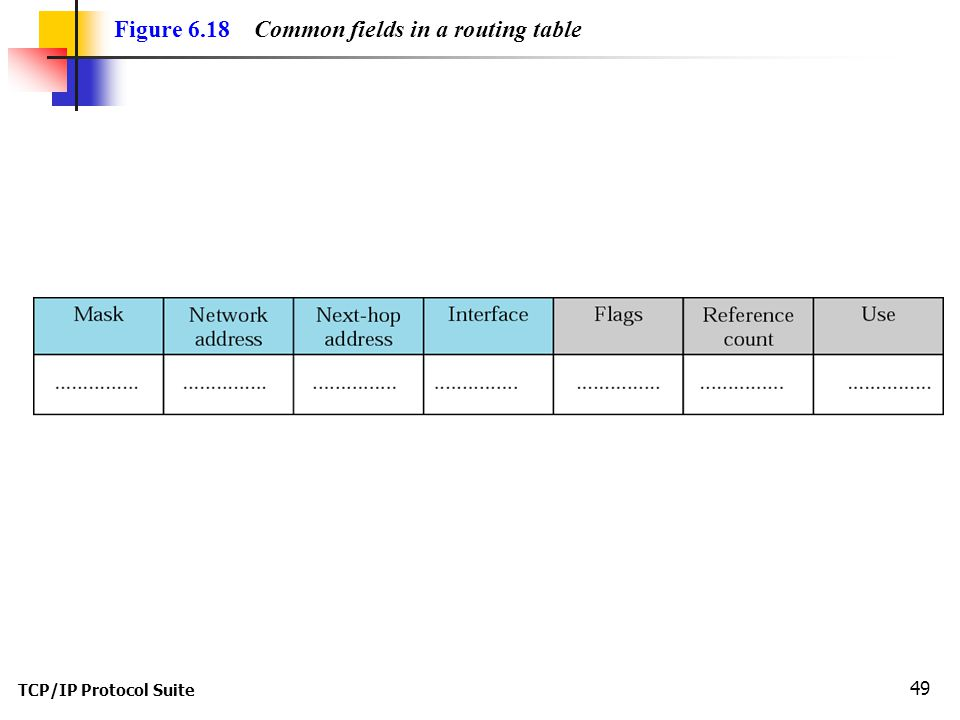TCP/IP Protocol Suite 49 Figure 6.18 Common fields in a routing table