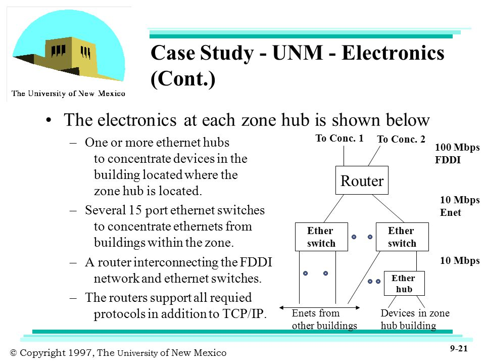 © Copyright 1997, The University of New Mexico 9-21 Case Study - UNM - Electronics (Cont.) The electronics at each zone hub is shown below –One or more ethernet hubs to concentrate devices in the building located where the zone hub is located.