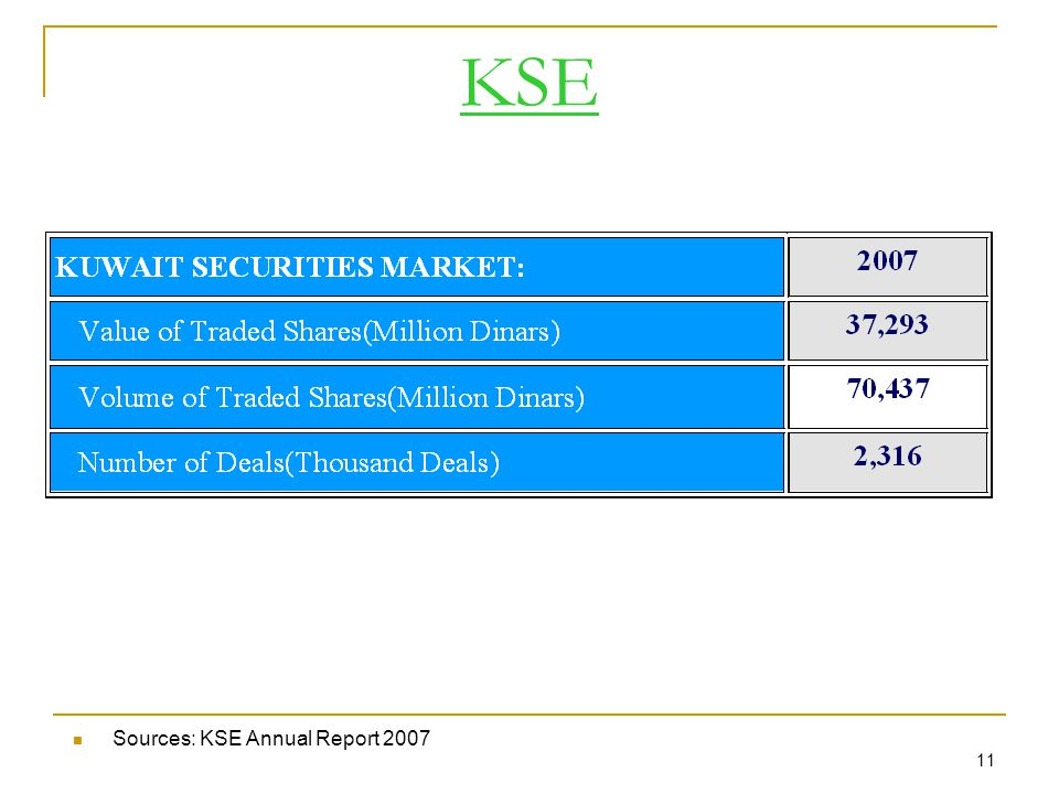 11 KSE Sources: KSE Annual Report 2007