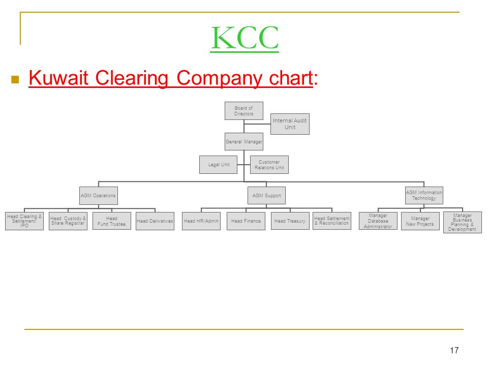 17 Internal Audit Unit AGM Information Technology Kuwait Clearing Company chart: KCC