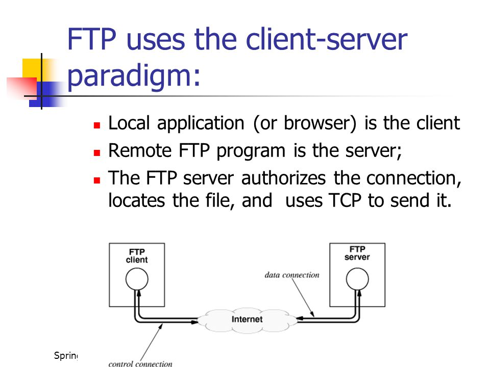 Spring 2002Computer Networks Applications FTP uses the client-server paradigm: Local application (or browser) is the client Remote FTP program is the server; The FTP server authorizes the connection, locates the file, and uses TCP to send it.
