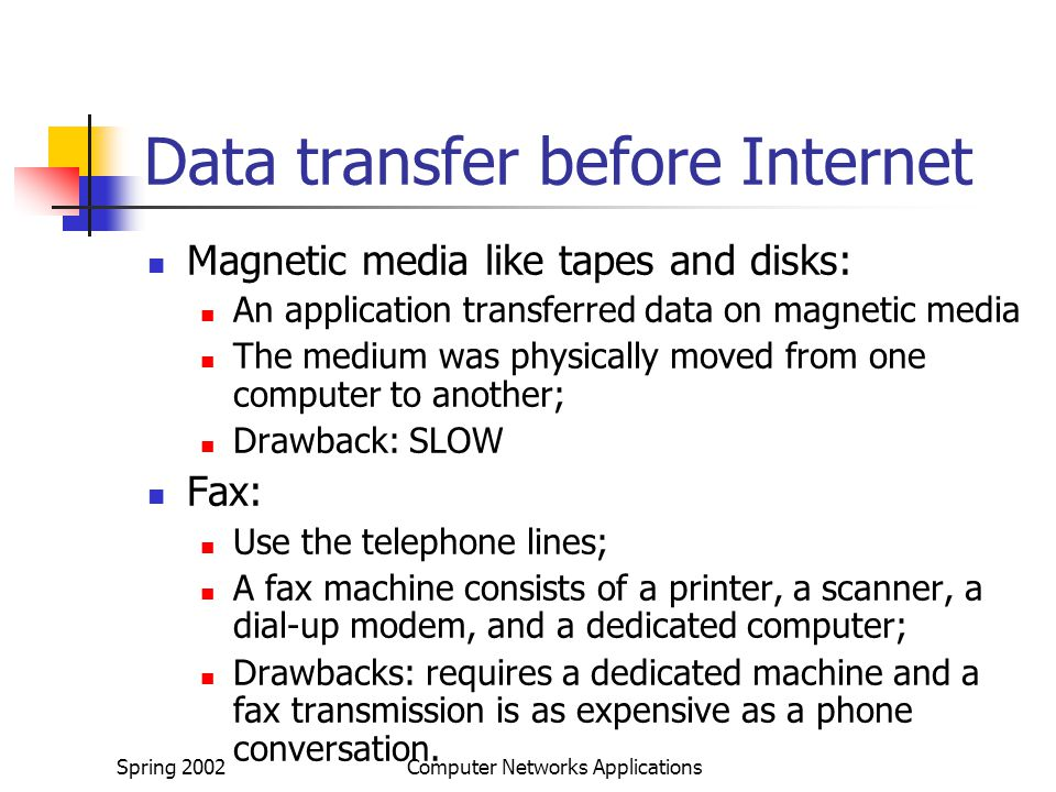 Spring 2002Computer Networks Applications Data transfer before Internet Magnetic media like tapes and disks: An application transferred data on magnetic media The medium was physically moved from one computer to another; Drawback: SLOW Fax: Use the telephone lines; A fax machine consists of a printer, a scanner, a dial-up modem, and a dedicated computer; Drawbacks: requires a dedicated machine and a fax transmission is as expensive as a phone conversation.