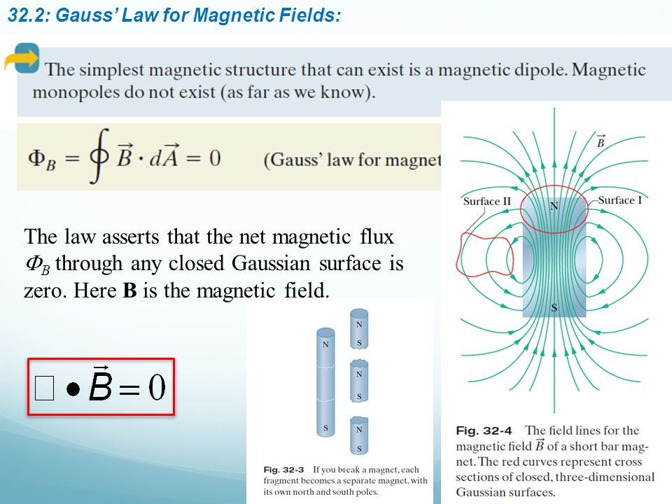 32.2: Gauss' Law for Magnetic Fields: The law asserts that the net magnetic flux  B through any closed Gaussian surface is zero.
