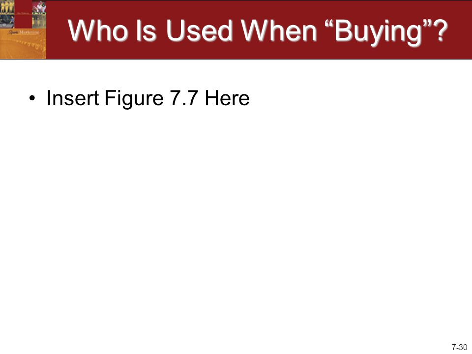 7-30 Who Is Used When Buying Insert Figure 7.7 Here