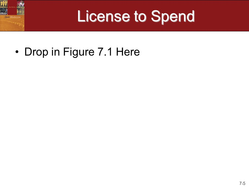 7-5 License to Spend Drop in Figure 7.1 Here