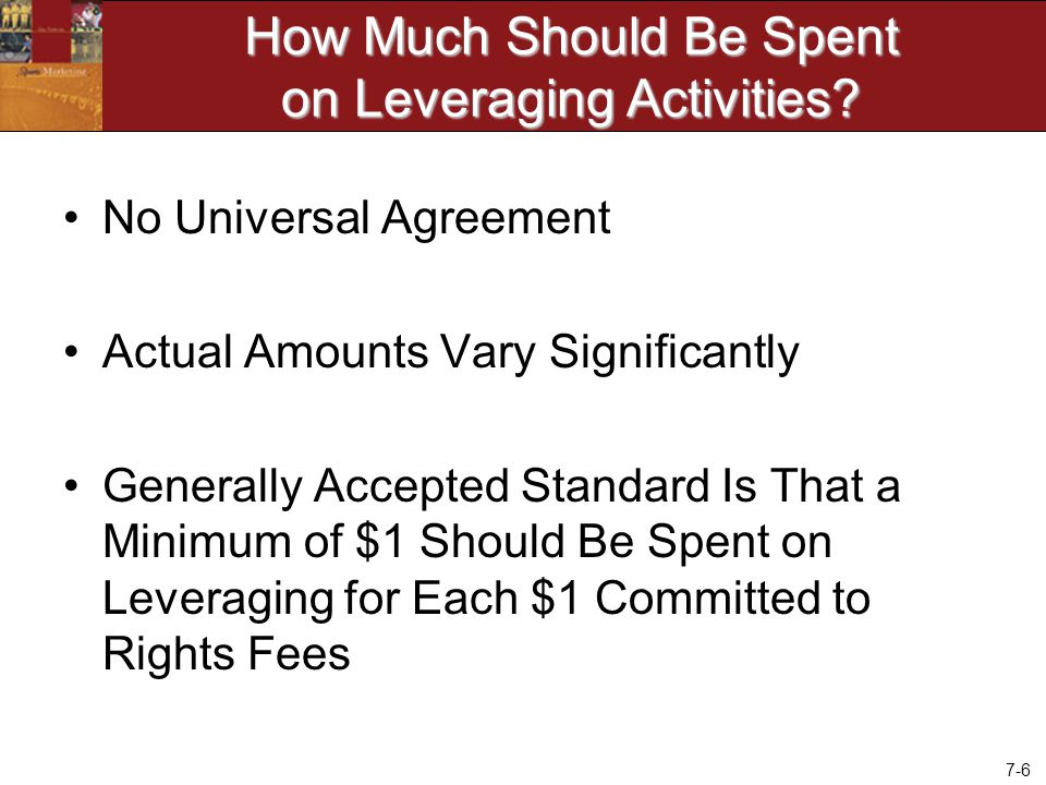 7-6 How Much Should Be Spent on Leveraging Activities.