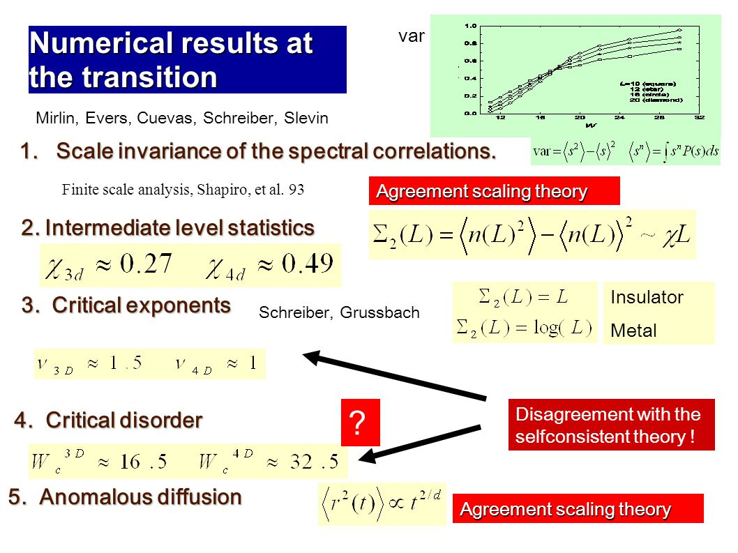 Numerical results at the transition 1. Scale invariance of the spectral correlations.