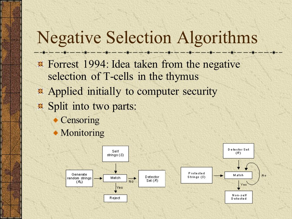 Negative Selection Algorithms Forrest 1994: Idea taken from the negative selection of T-cells in the thymus Applied initially to computer security Split into two parts: Censoring Monitoring