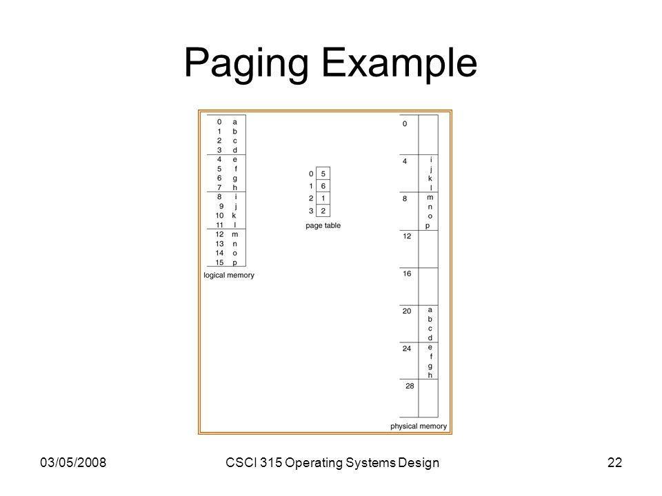 03/05/2008CSCI 315 Operating Systems Design22 Paging Example