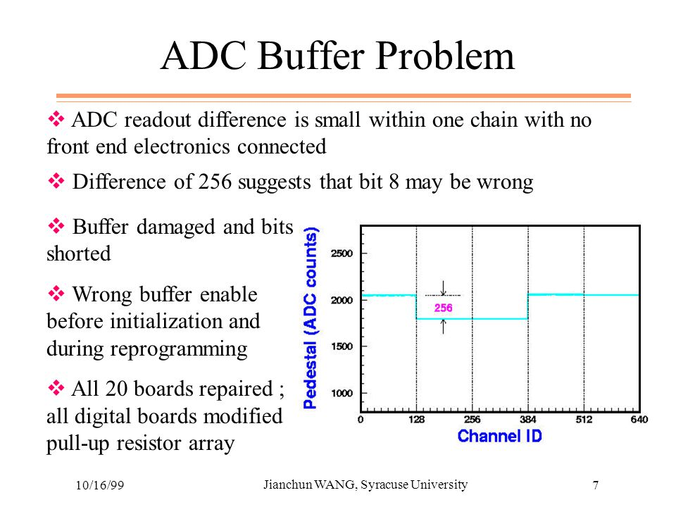 10/16/99 Jianchun WANG, Syracuse University 7 ADC Buffer Problem  ADC readout difference is small within one chain with no front end electronics connected  Difference of 256 suggests that bit 8 may be wrong  Buffer damaged and bits shorted  Wrong buffer enable before initialization and during reprogramming  All 20 boards repaired ; all digital boards modified pull-up resistor array