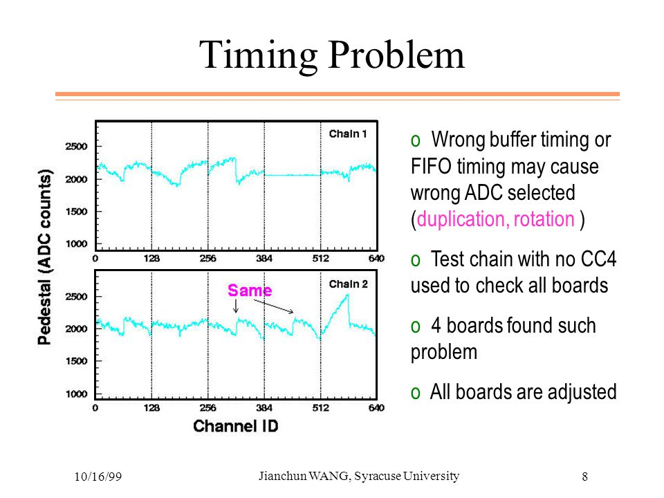 10/16/99 Jianchun WANG, Syracuse University 8 Timing Problem o Wrong buffer timing or FIFO timing may cause wrong ADC selected (duplication, rotation ) o Test chain with no CC4 used to check all boards o 4 boards found such problem o All boards are adjusted