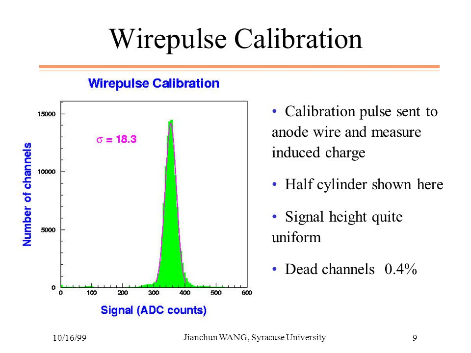 10/16/99 Jianchun WANG, Syracuse University 9 Wirepulse Calibration Calibration pulse sent to anode wire and measure induced charge Half cylinder shown here Signal height quite uniform Dead channels 0.4%