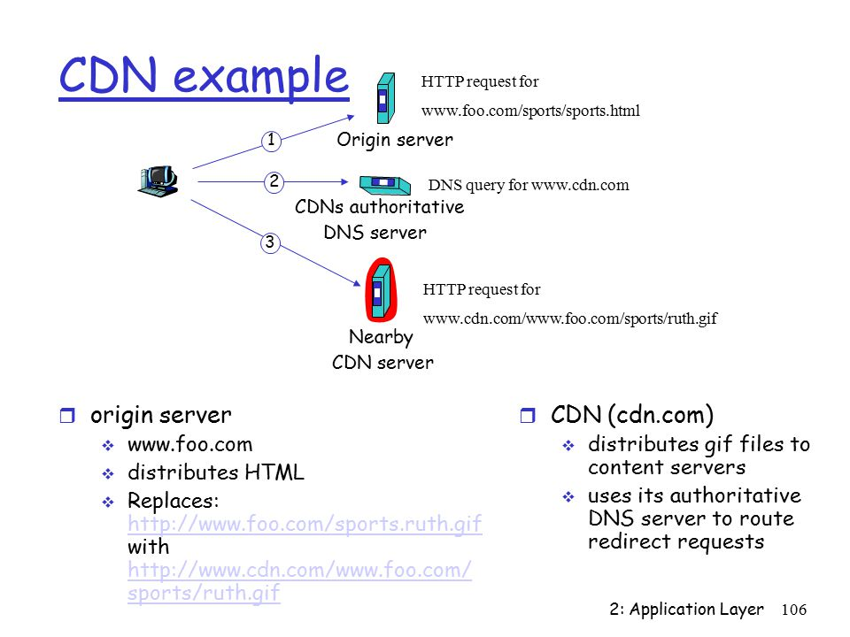 2: Application Layer106 CDN example r origin server     distributes HTML  Replaces:   with   sports/ruth.gif     sports/ruth.gif r CDN (cdn.com)  distributes gif files to content servers  uses its authoritative DNS server to route redirect requests HTTP request for   DNS query for   HTTP request for Origin server CDNs authoritative DNS server Nearby CDN server
