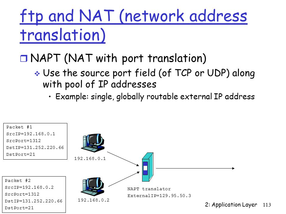 2: Application Layer113 ftp and NAT (network address translation) r NAPT (NAT with port translation)  Use the source port field (of TCP or UDP) along with pool of IP addresses Example: single, globally routable external IP address Packet #2 SrcIP= SrcPort=1312 DstIP= DstPort=21 Packet #1 SrcIP= SrcPort=1312 DstIP= DstPort=21 NAPT translator ExternalIP=