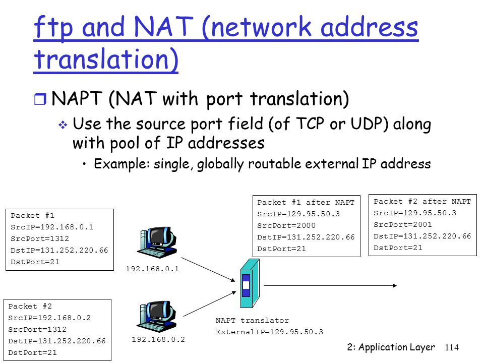 2: Application Layer114 ftp and NAT (network address translation) r NAPT (NAT with port translation)  Use the source port field (of TCP or UDP) along with pool of IP addresses Example: single, globally routable external IP address Packet #2 SrcIP= SrcPort=1312 DstIP= DstPort=21 Packet #1 SrcIP= SrcPort=1312 DstIP= DstPort=21 NAPT translator ExternalIP= Packet #1 after NAPT SrcIP= SrcPort=2000 DstIP= DstPort=21 Packet #2 after NAPT SrcIP= SrcPort=2001 DstIP= DstPort=21