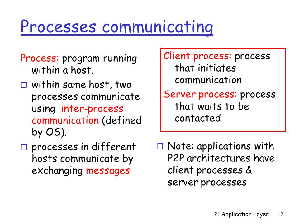 2: Application Layer12 Processes communicating Process: program running within a host.