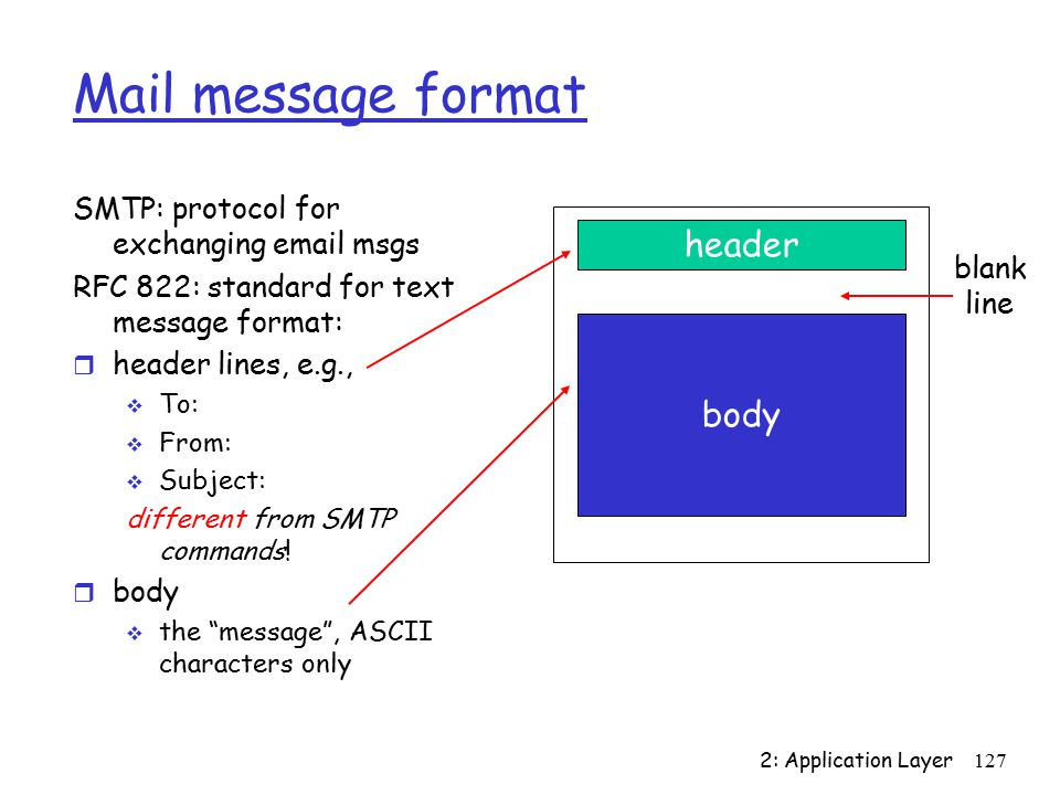 2: Application Layer127 Mail message format SMTP: protocol for exchanging  msgs RFC 822: standard for text message format: r header lines, e.g.,  To:  From:  Subject: different from SMTP commands.
