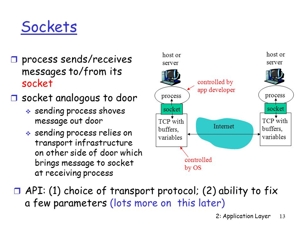 2: Application Layer13 Sockets r process sends/receives messages to/from its socket r socket analogous to door  sending process shoves message out door  sending process relies on transport infrastructure on other side of door which brings message to socket at receiving process process TCP with buffers, variables socket host or server process TCP with buffers, variables socket host or server Internet controlled by OS controlled by app developer r API: (1) choice of transport protocol; (2) ability to fix a few parameters (lots more on this later)
