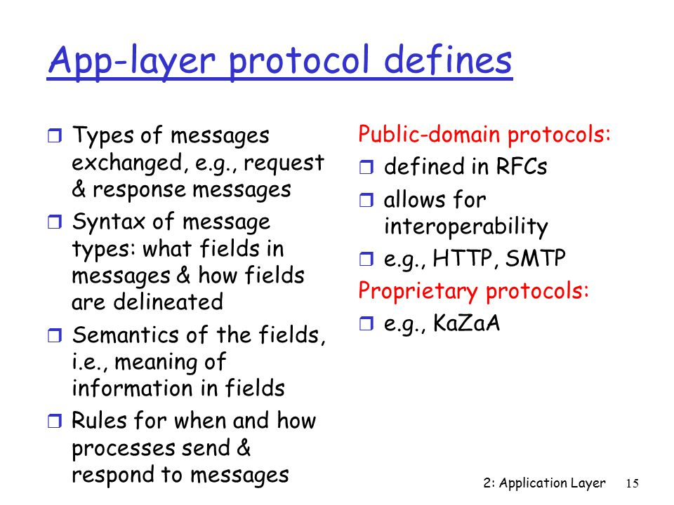 2: Application Layer15 App-layer protocol defines r Types of messages exchanged, e.g., request & response messages r Syntax of message types: what fields in messages & how fields are delineated r Semantics of the fields, i.e., meaning of information in fields r Rules for when and how processes send & respond to messages Public-domain protocols: r defined in RFCs r allows for interoperability r e.g., HTTP, SMTP Proprietary protocols: r e.g., KaZaA