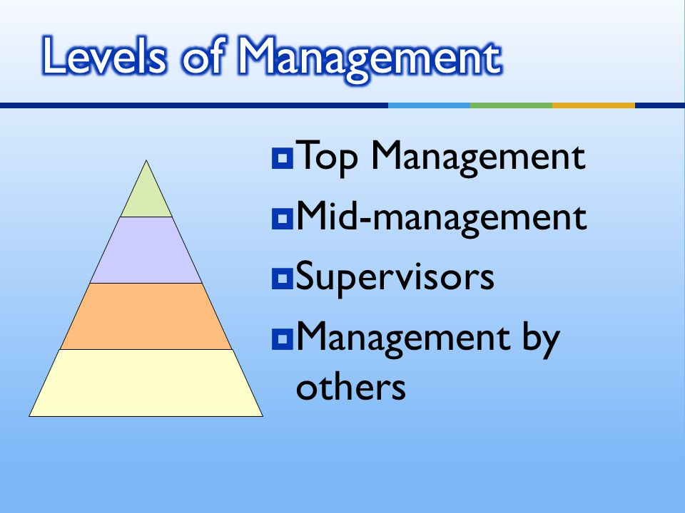  Top Management  Mid-management  Supervisors  Management by others