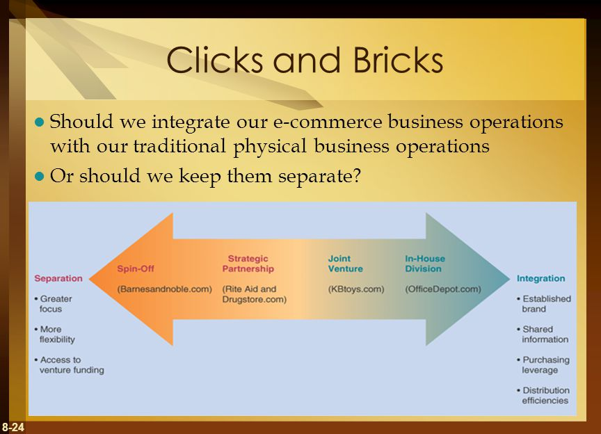 8-24 Clicks and Bricks Should we integrate our e-commerce business operations with our traditional physical business operations Or should we keep them