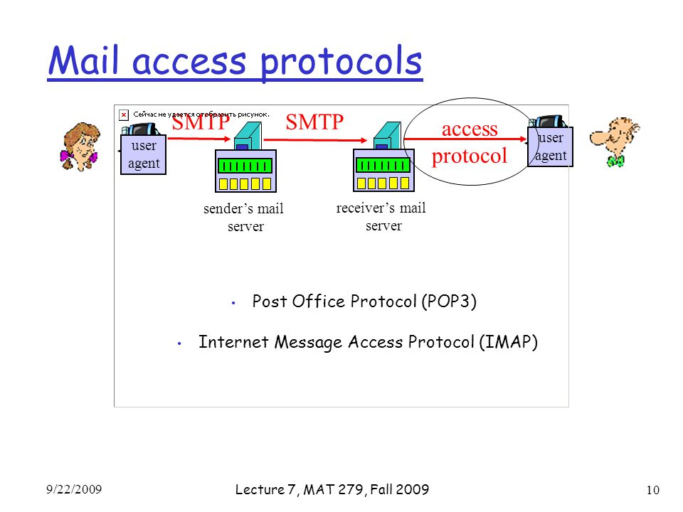 Mail access protocols user agent sender's mail server user agent SMTP access protocol receiver's mail server Post Office Protocol (POP3) Internet Message Access Protocol (IMAP) 9/22/2009 Lecture 7, MAT 279, Fall