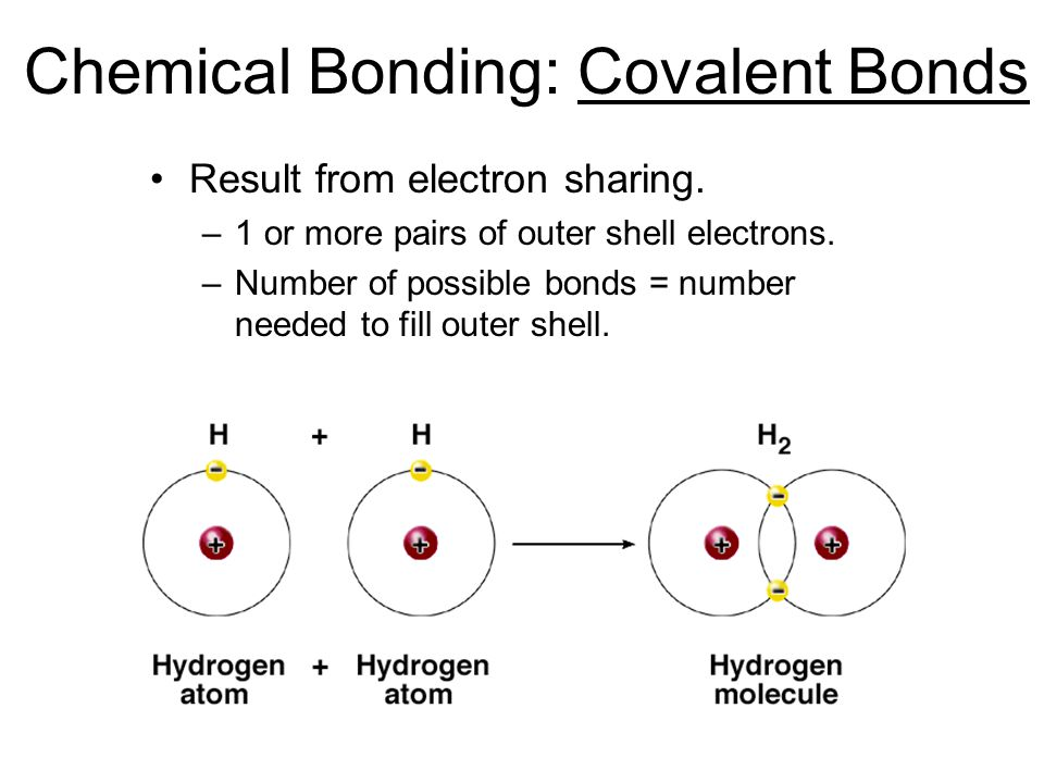 Chemical Bonding: Covalent Bonds Result from electron sharing.