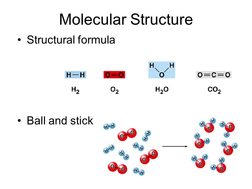 Molecular Structure Structural formula Ball and stick