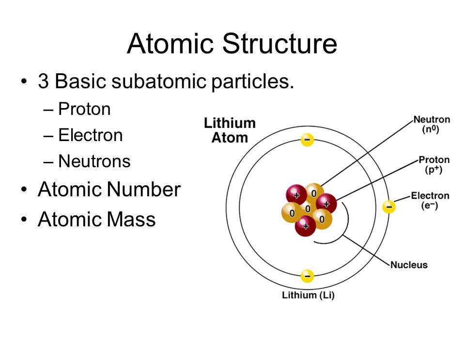 Atomic Structure 3 Basic subatomic particles. –Proton –Electron –Neutrons Atomic Number Atomic Mass