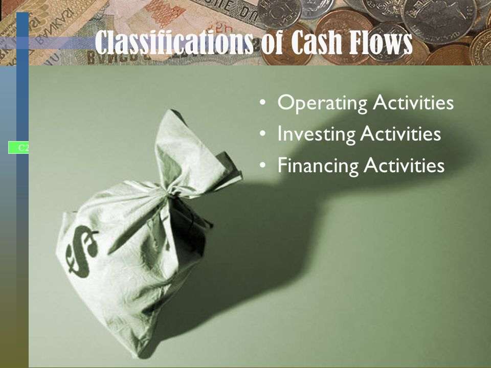 Classifications of Cash Flows C2 Operating Activities Investing Activities Financing Activities