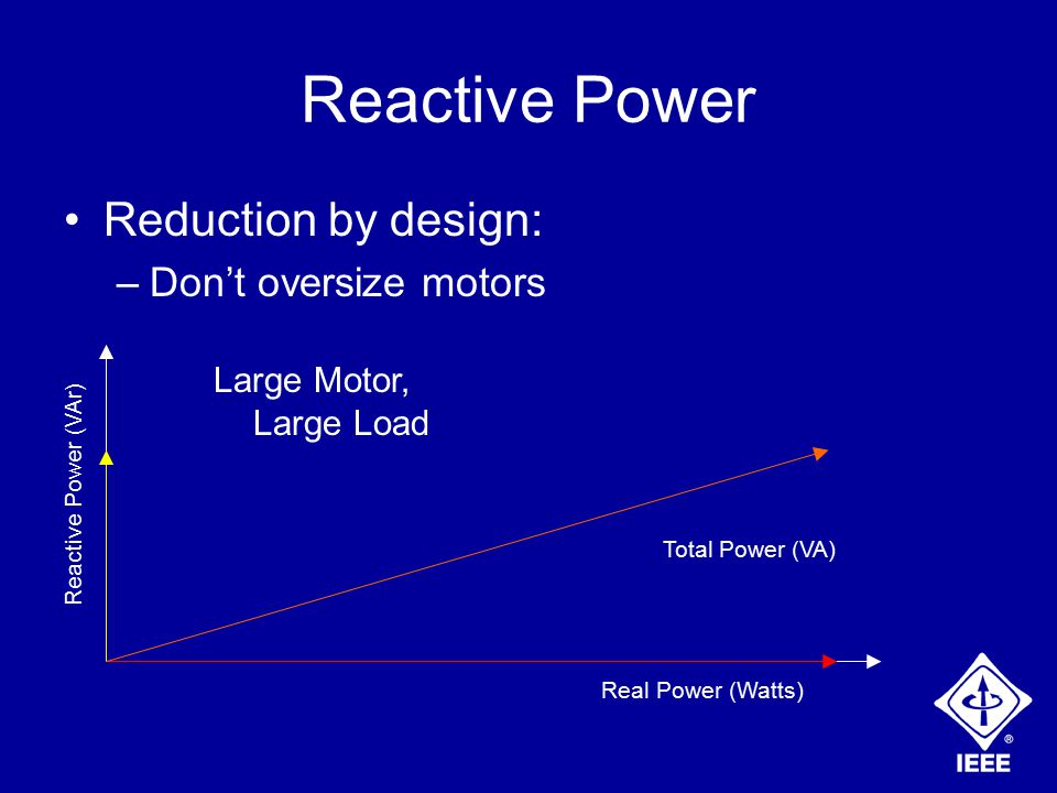 Reactive Power Reduction by design: –Don't oversize motors Real Power (Watts) Reactive Power (VAr) Total Power (VA) Large Motor, Large Load
