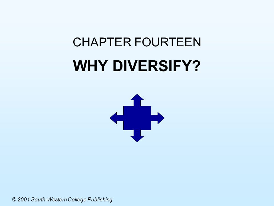 CHAPTER FOURTEEN WHY DIVERSIFY © 2001 South-Western College Publishing