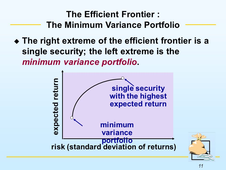 11 The Efficient Frontier : The Minimum Variance Portfolio expected return risk (standard deviation of returns) single security with the highest expected return minimum variance portfolio  The right extreme of the efficient frontier is a single security; the left extreme is the minimum variance portfolio.