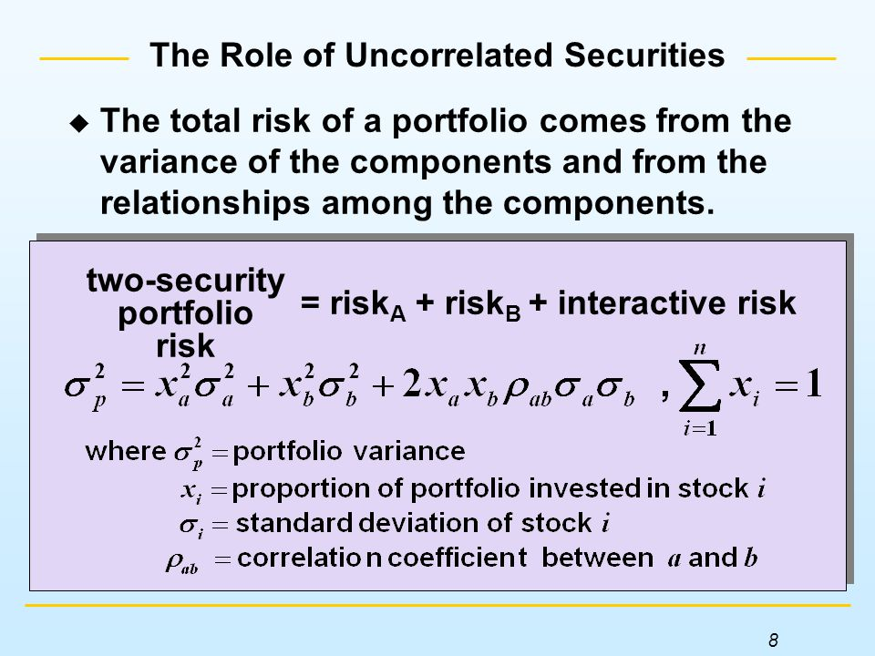 The Role of Uncorrelated Securities two-security portfolio risk = risk A + risk B + interactive risk  The total risk of a portfolio comes from the variance of the components and from the relationships among the components.