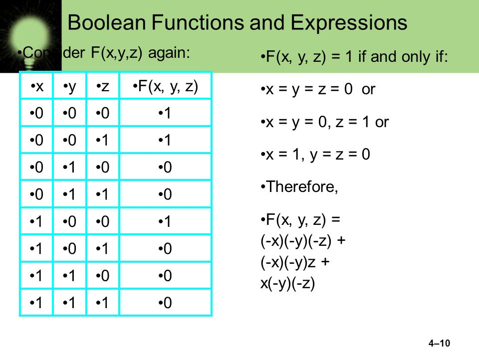 4–10 Boolean Functions and Expressions Consider F(x,y,z) again: F(x, y, z) = 1 if and only if: x = y = z = 0 or x = y = 0, z = 1 or x = 1, y = z = 0 Therefore, F(x, y, z) = (-x)(-y)(-z) + (-x)(-y)z + x(-y)(-z) 0 0 1 1 F(x, y, z) 1 0 1 0 z 00 10 10 00 yx 0 0 0 1 1 0 1 0 11 11 01 01