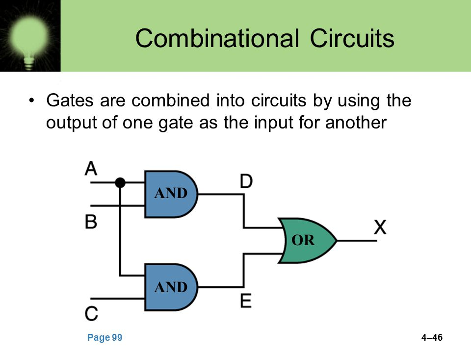 4–46 Combinational Circuits Gates are combined into circuits by using the output of one gate as the input for another Page 99 AND OR