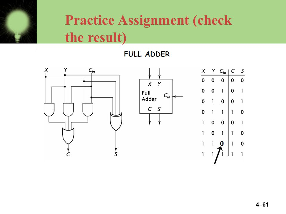 4–61 Practice Assignment (check the result)