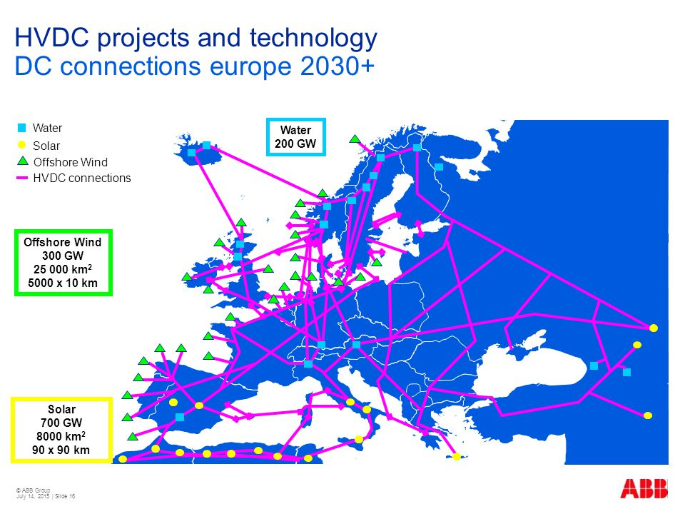 © ABB Group July 14, 2015 | Slide 16 HVDC projects and technology DC connections europe Water 200 GW Solar 700 GW 8000 km 2 90 x 90 km Offshore Wind 300 GW km x 10 km Offshore Wind Water Solar HVDC connections