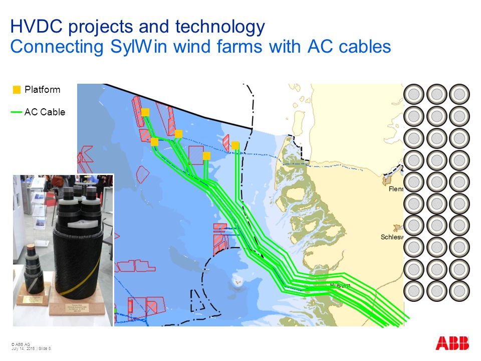 HVDC projects and technology Connecting SylWin wind farms with AC cables © ABB AG July 14, 2015 | Slide 8 Platform AC Cable