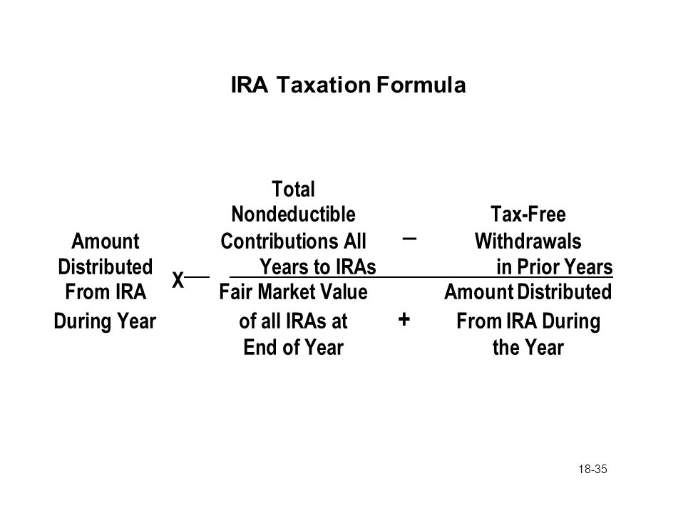 18-35 IRA Taxation Formula Total NondeductibleTax-Free AmountContributions All _ Withdrawals Distributed X Years to IRAs in Prior Years From IRAFair Market ValueAmount Distributed During Year of all IRAs at + From IRA During End of Yearthe Year