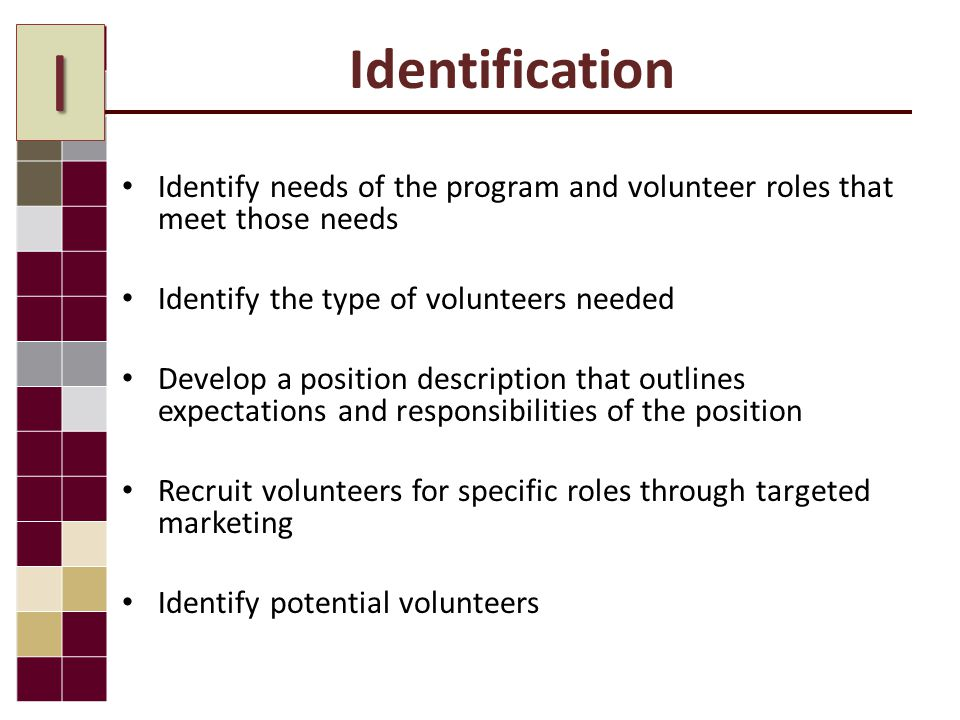 Identification Identify needs of the program and volunteer roles that meet those needs Identify the type of volunteers needed Develop a position description that outlines expectations and responsibilities of the position Recruit volunteers for specific roles through targeted marketing Identify potential volunteers I