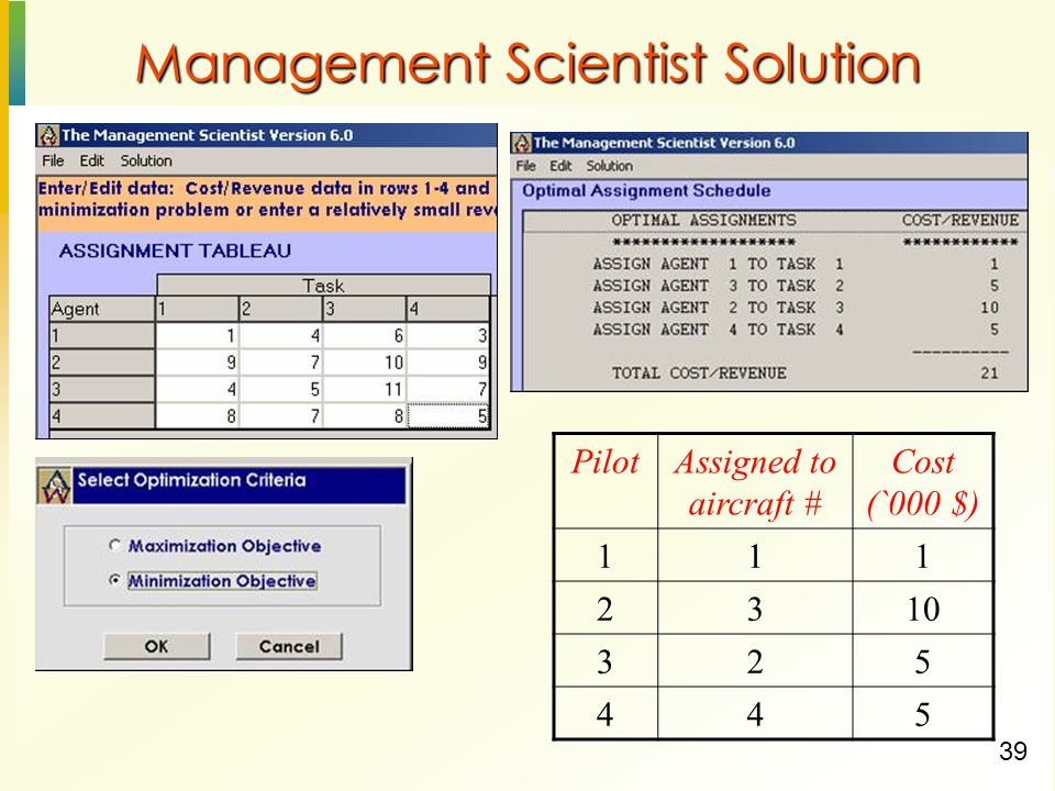 39 Management Scientist Solution PilotAssigned to aircraft # Cost (`000 $)